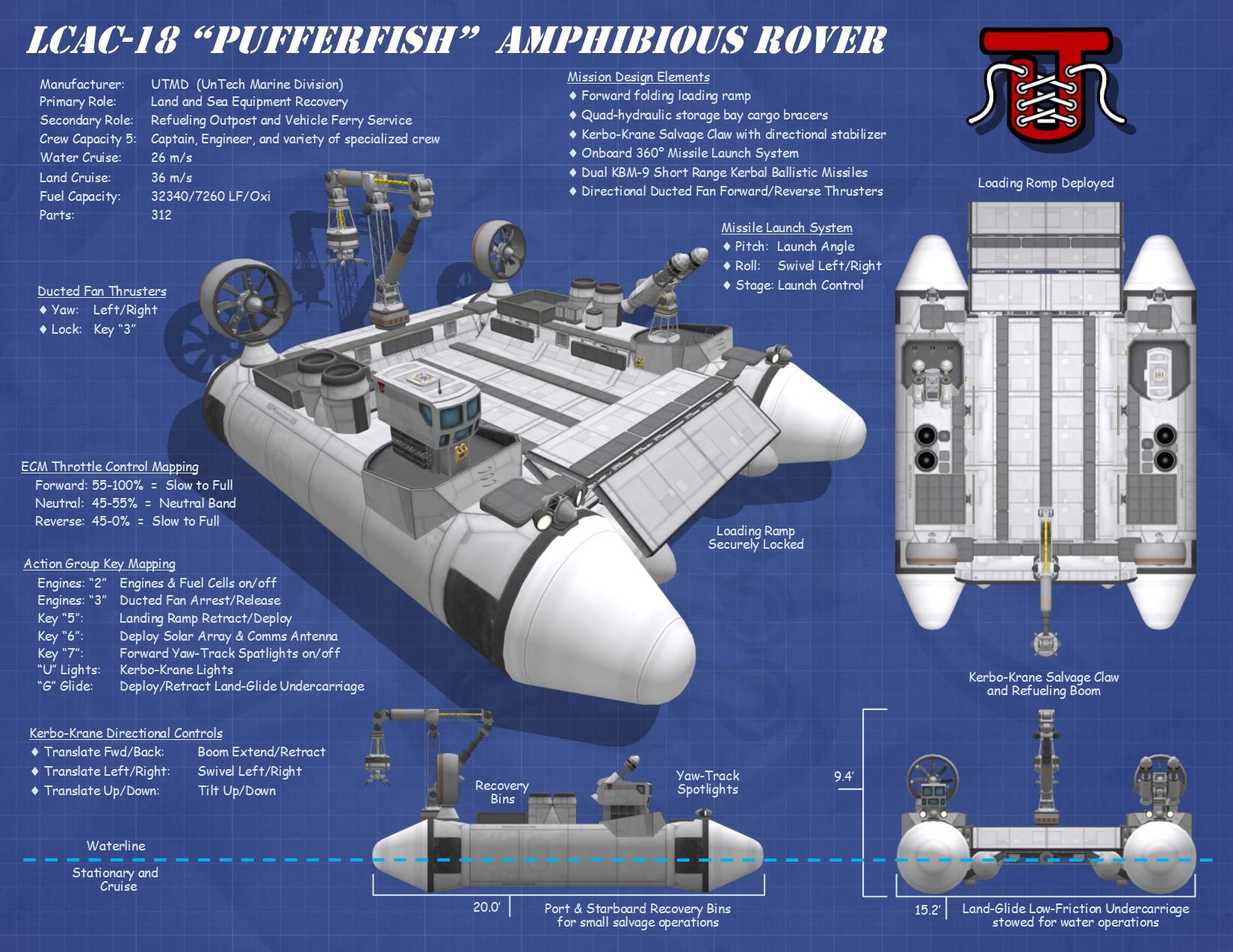 LCAC-18_Pufferfish.jpg