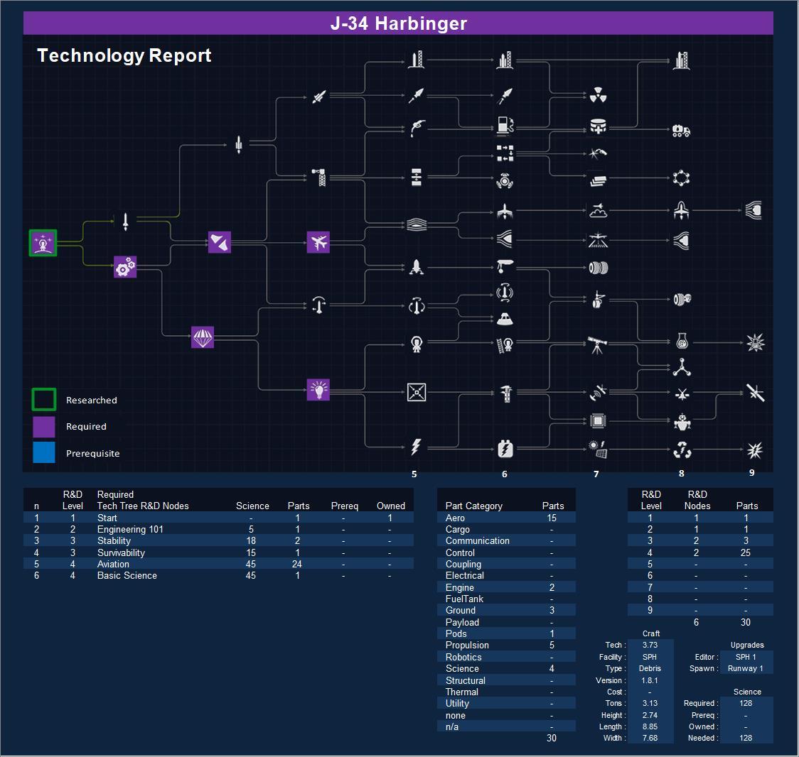 Tech_J-34_Harbinger.jpg